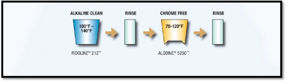 Aluminum_process_255072_web_563W.jpg
