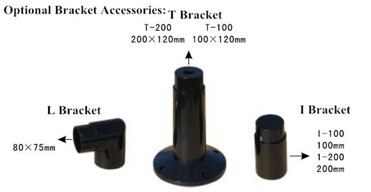 ABH Digital Beams Active Infrared Detector